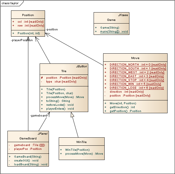 Dr chris taylor maniacal blocks uml class diagram ccuart Choice Image